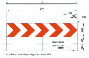 U3c 300x196 guide plates 3a U d