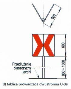 U3e 238x300 Tablice prowadzące U 3a d