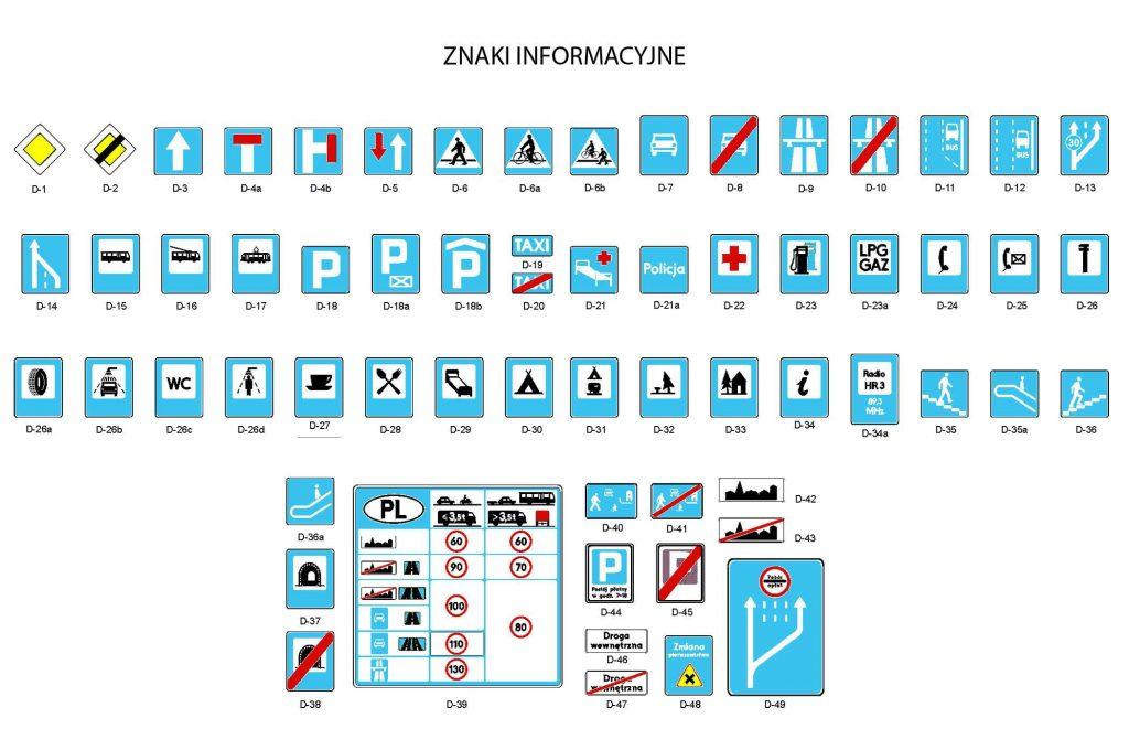 z inf 1024x680 Znaki drogowe   informacyjne