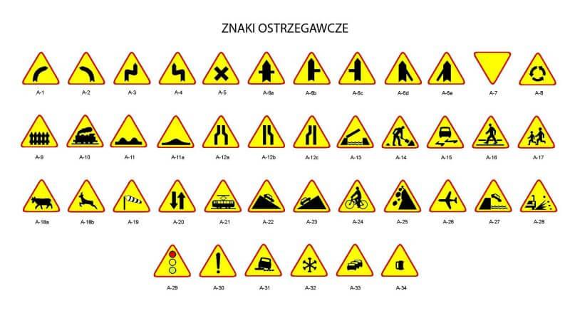 z ost Znaki drogowe   ostrzegawcze