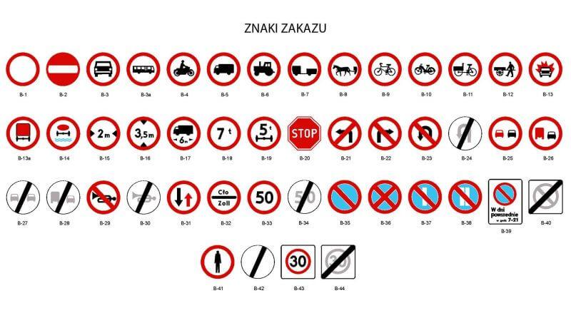 z zak Znaki drogowe   zakazu