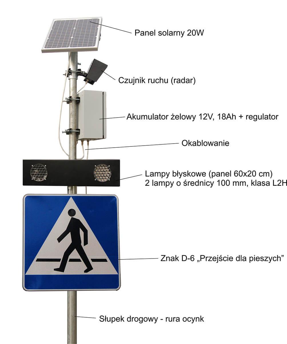 Solary Znaki drogowe   informacyjne